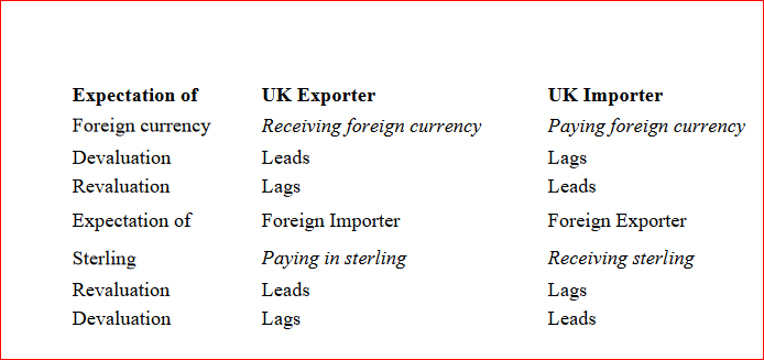EXCHANGE RATE RISK AND EXPOSURE